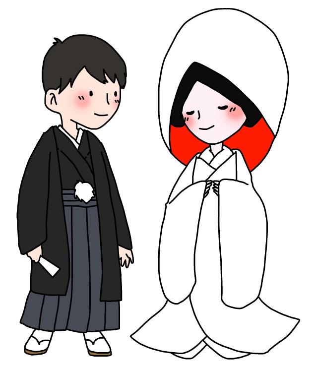 日本ならではの結婚の風習(神前式、教会式、人前式)、英語で説明できますか?